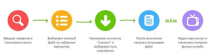 медиа джет скачать бесплатно русская версия