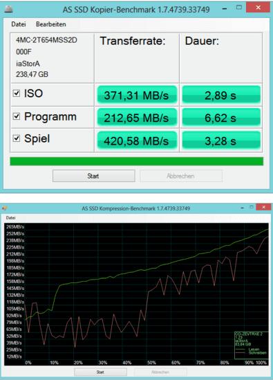Скачать AS SSD benchmark с официального сайта